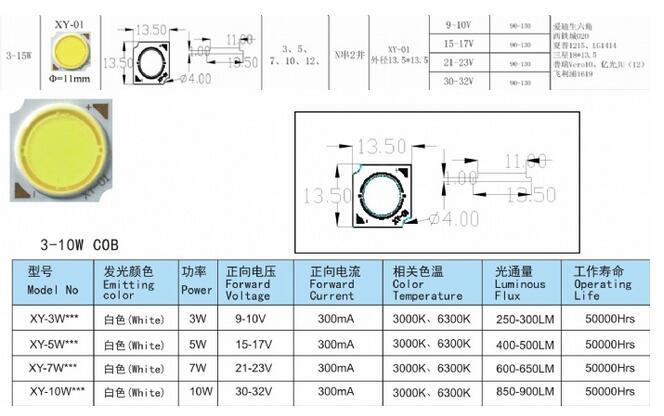通途光电led 倒装 3-10W COB焊盘图